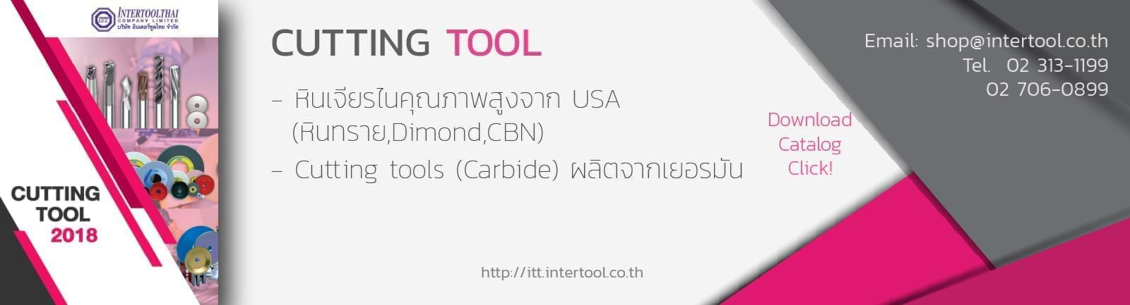 Cuttingtool