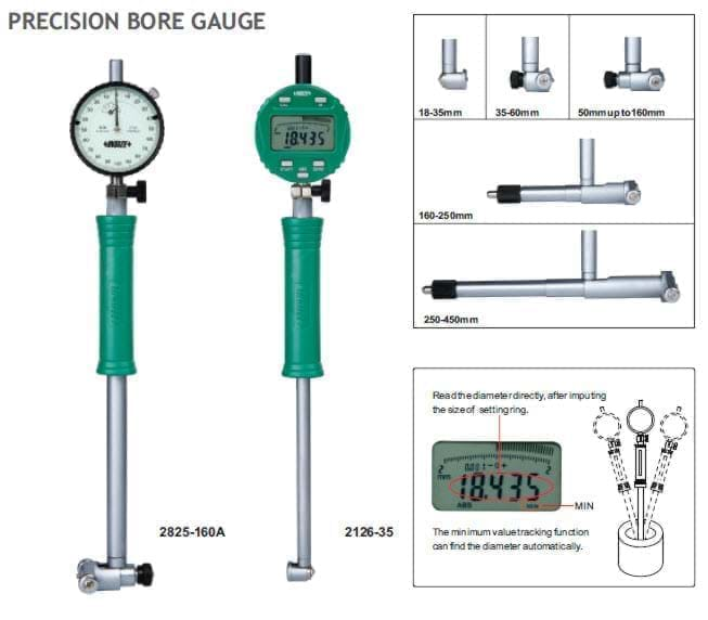 PRECISION BORE GAUGE รุ่น 2825