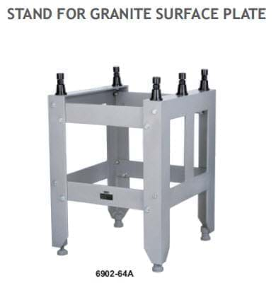 STAND FOR GRANITE SURFACE PLATE รุ่น 6902